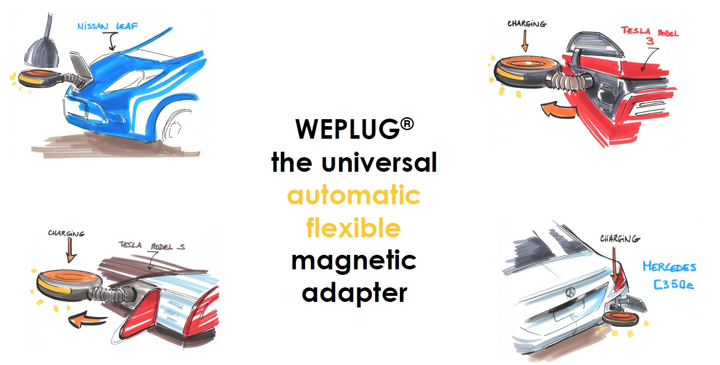 GULPLUG Signs an Agreement with Westfalia Technologies, Inc. for Fully Automated EV Charging.